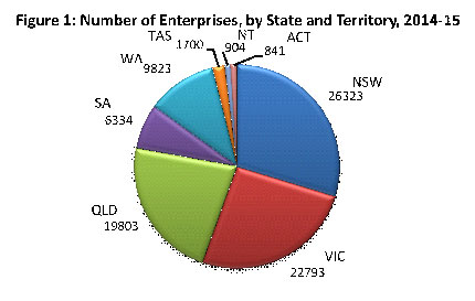 Automotive-Industry-in-Australia